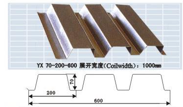 钢承板YX70-200-600